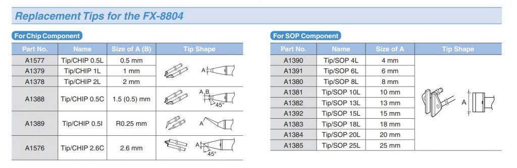 HAKKO:T18系列烙鐵頭