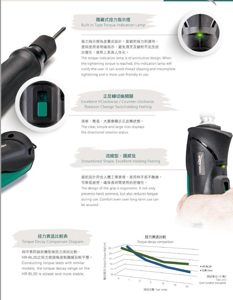 HIGH RIGHT:無碳刷電動起子(海瑞特)